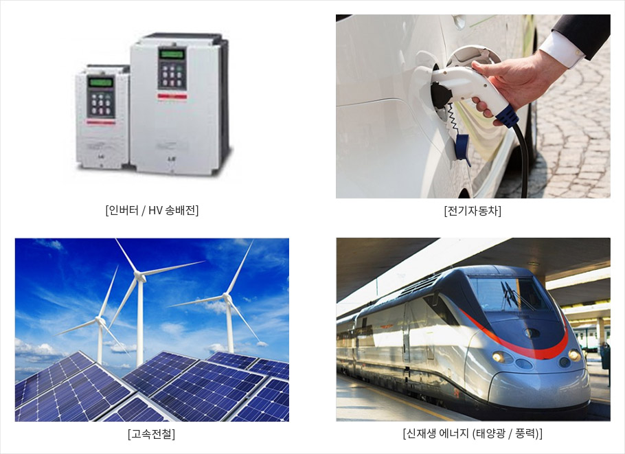 Current-Sensor02